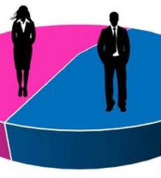 Personale femminile e maschile. Sei pronto a inviare il rapporto periodico entro il 30 giugno?